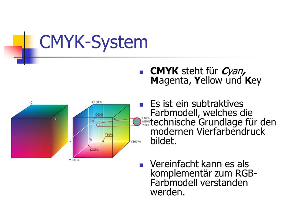 CMYK-System CMYK steht für Cyan, Magenta, Yellow und Key