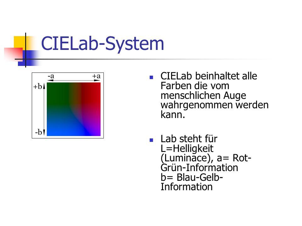 CIELab-System CIELab beinhaltet alle Farben die vom menschlichen Auge wahrgenommen werden kann.