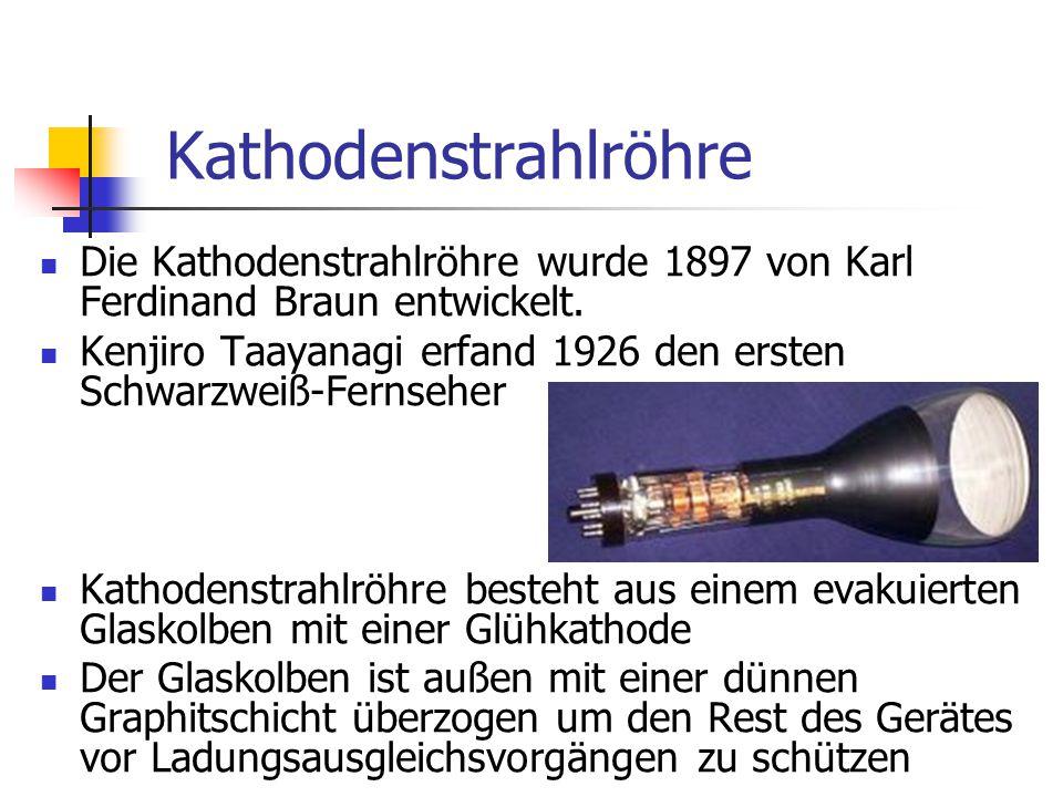 Kathodenstrahlröhre Die Kathodenstrahlröhre wurde 1897 von Karl Ferdinand Braun entwickelt.