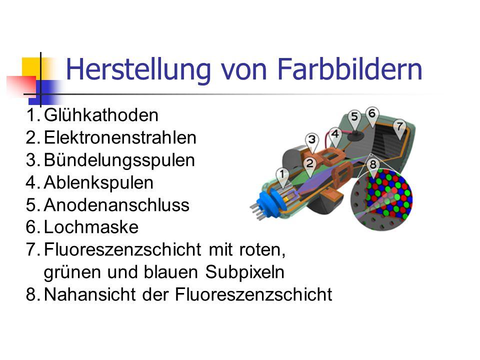 Herstellung von Farbbildern