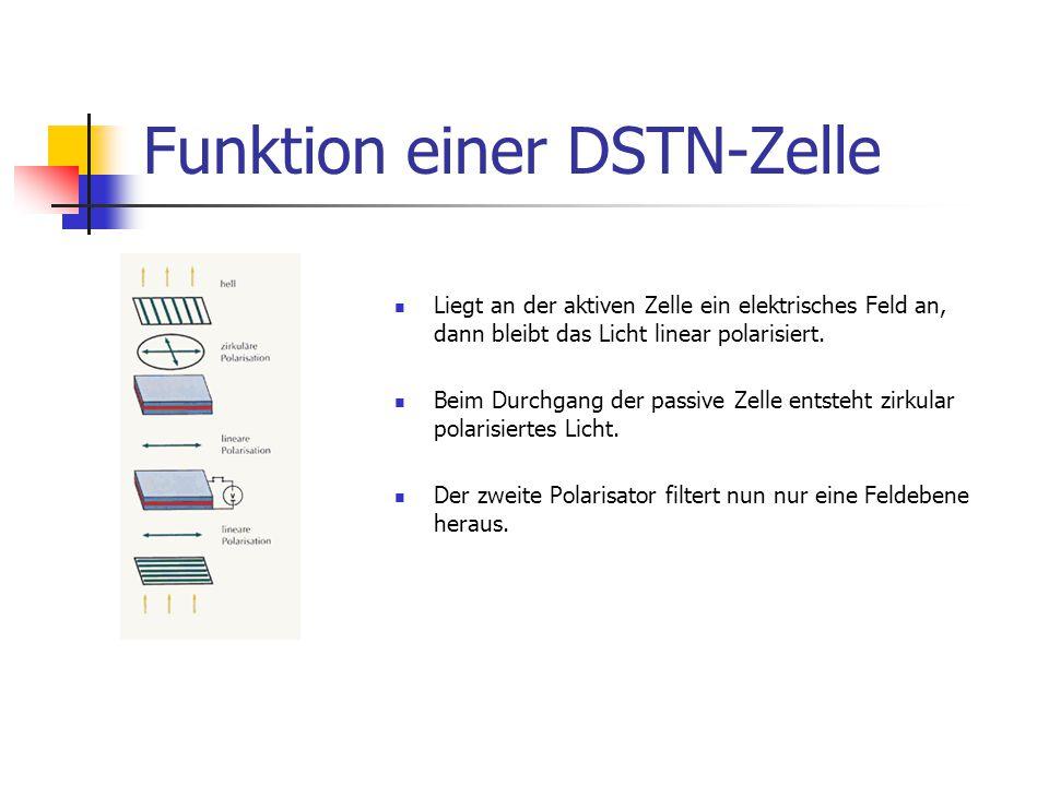 Funktion einer DSTN-Zelle