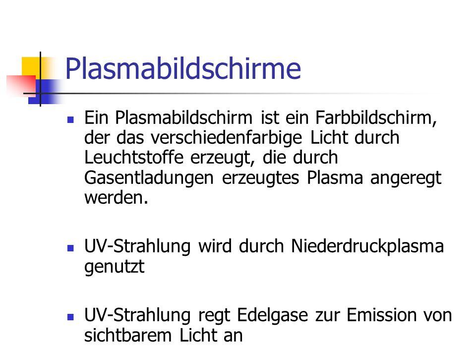Plasmabildschirme
