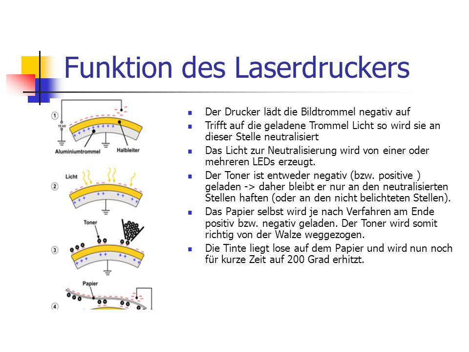 Funktion des Laserdruckers