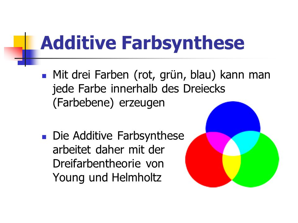 Additive Farbsynthese