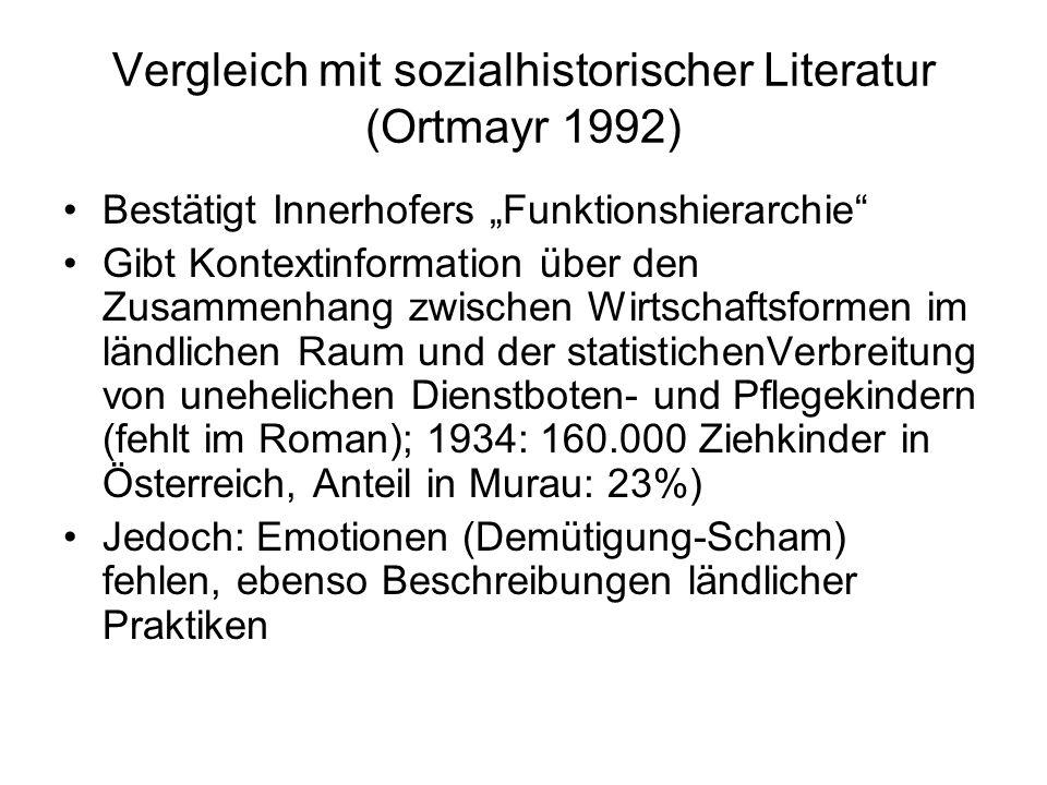 Vergleich mit sozialhistorischer Literatur (Ortmayr 1992)