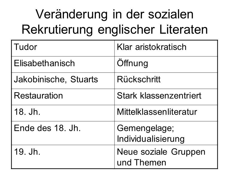 Veränderung in der sozialen Rekrutierung englischer Literaten