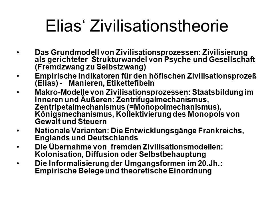 Elias' Zivilisationstheorie