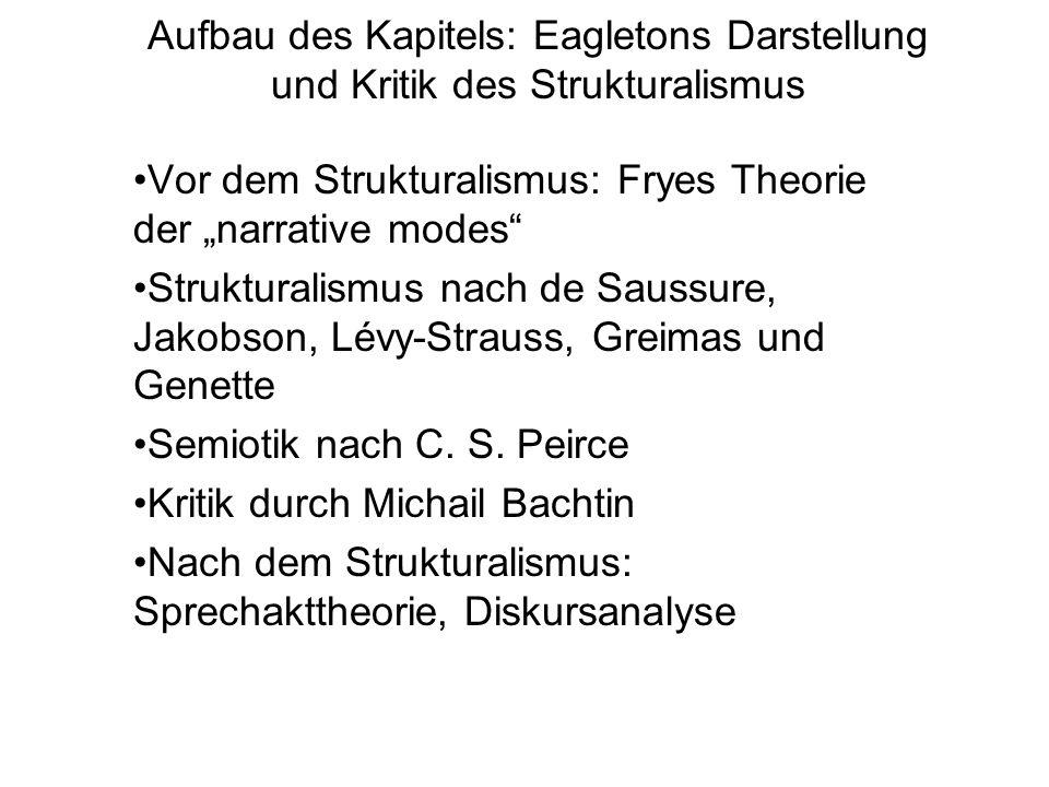 Aufbau des Kapitels: Eagletons Darstellung und Kritik des Strukturalismus
