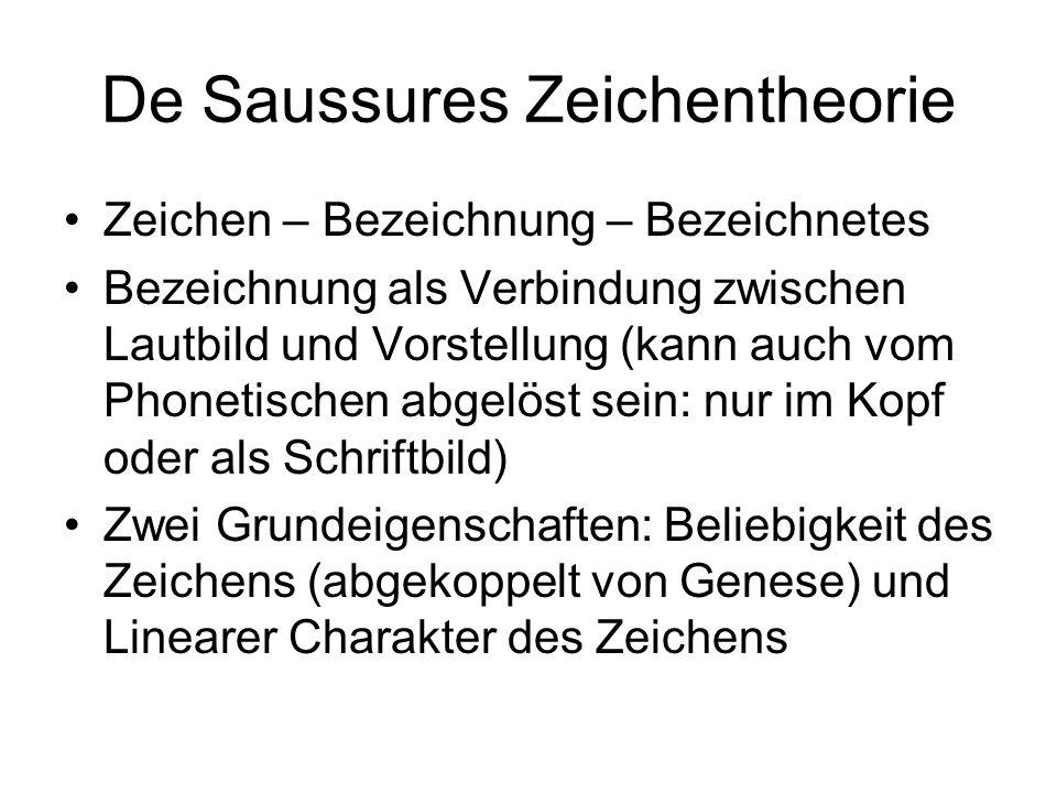 De Saussures Zeichentheorie