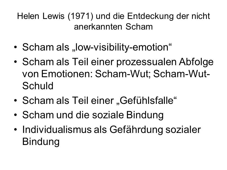 Helen Lewis (1971) und die Entdeckung der nicht anerkannten Scham