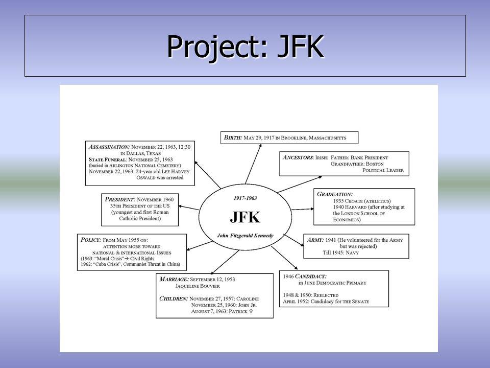 Project: JFK