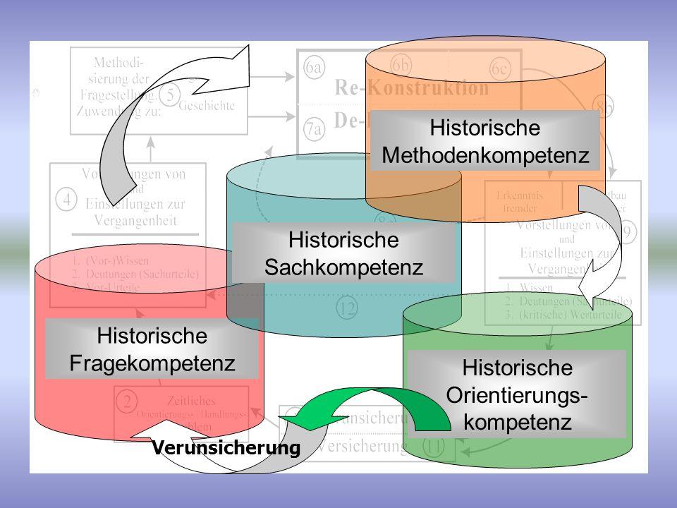 Historische Methodenkompetenz