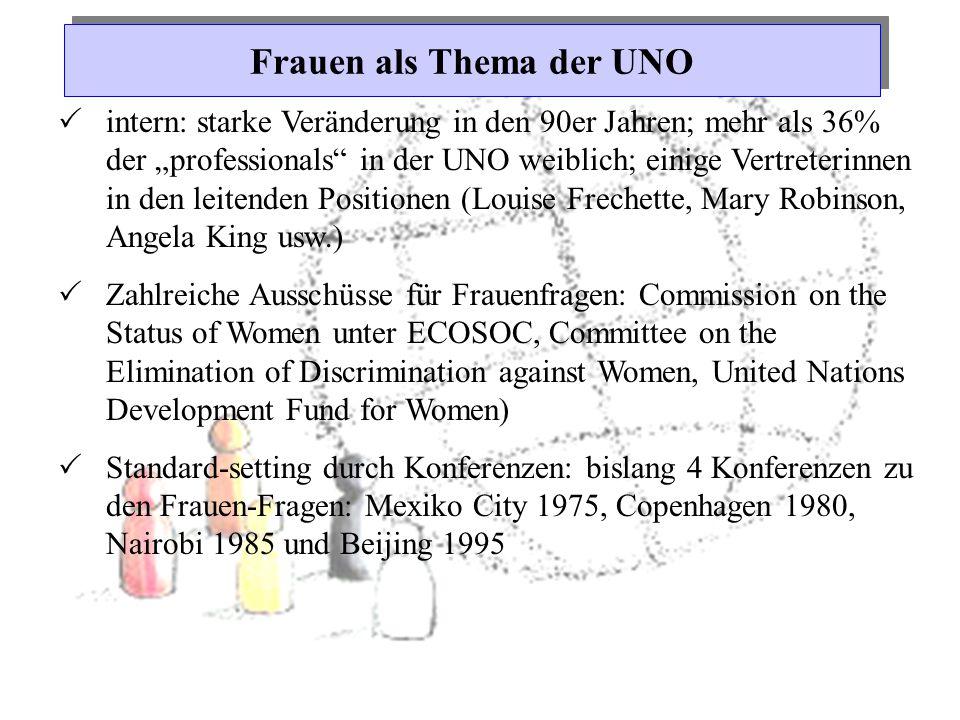 Frauen als Thema der UNO