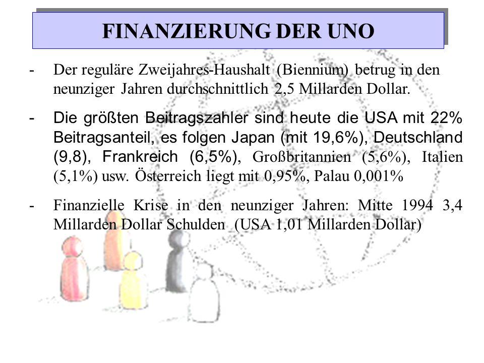 FINANZIERUNG DER UNO Der reguläre Zweijahres-Haushalt (Biennium) betrug in den neunziger Jahren durchschnittlich 2,5 Millarden Dollar.