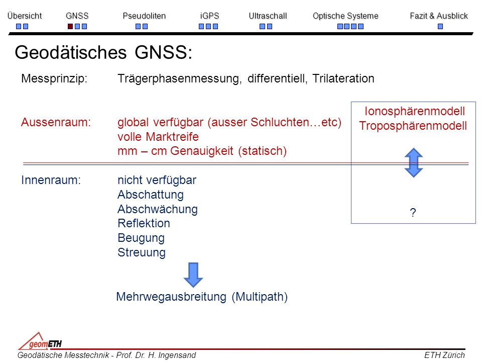 Geodätisches GNSS: Messprinzip: Trägerphasenmessung, differentiell, Trilateration. Aussenraum: global verfügbar (ausser Schluchten…etc)