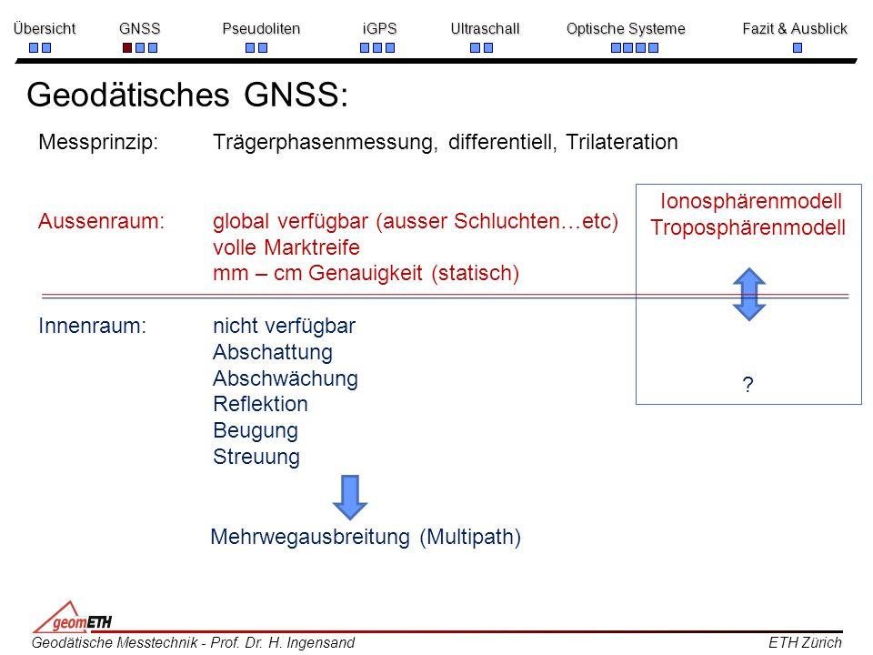Geodätisches GNSS:Messprinzip: Trägerphasenmessung, differentiell, Trilateration. Aussenraum: global verfügbar (ausser Schluchten…etc)