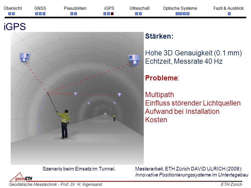 iGPS Stärken: Hohe 3D Genauigkeit (0.1 mm) Echtzeit, Messrate 40 Hz
