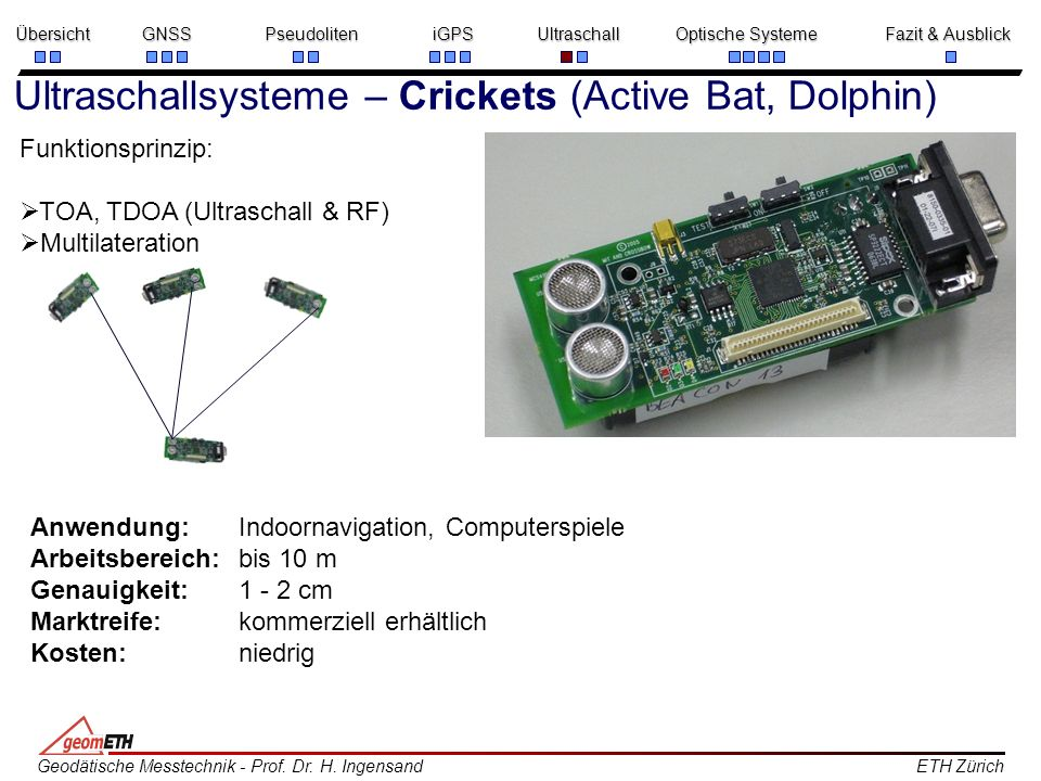 Ultraschallsysteme – Crickets (Active Bat, Dolphin)