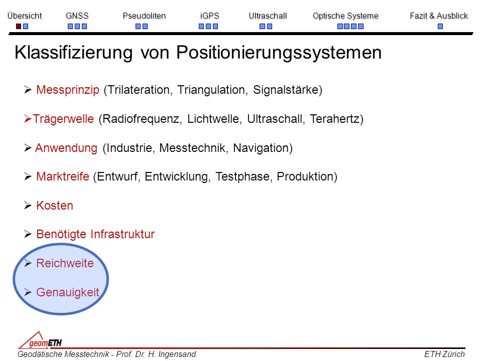 Klassifizierung von Positionierungssystemen