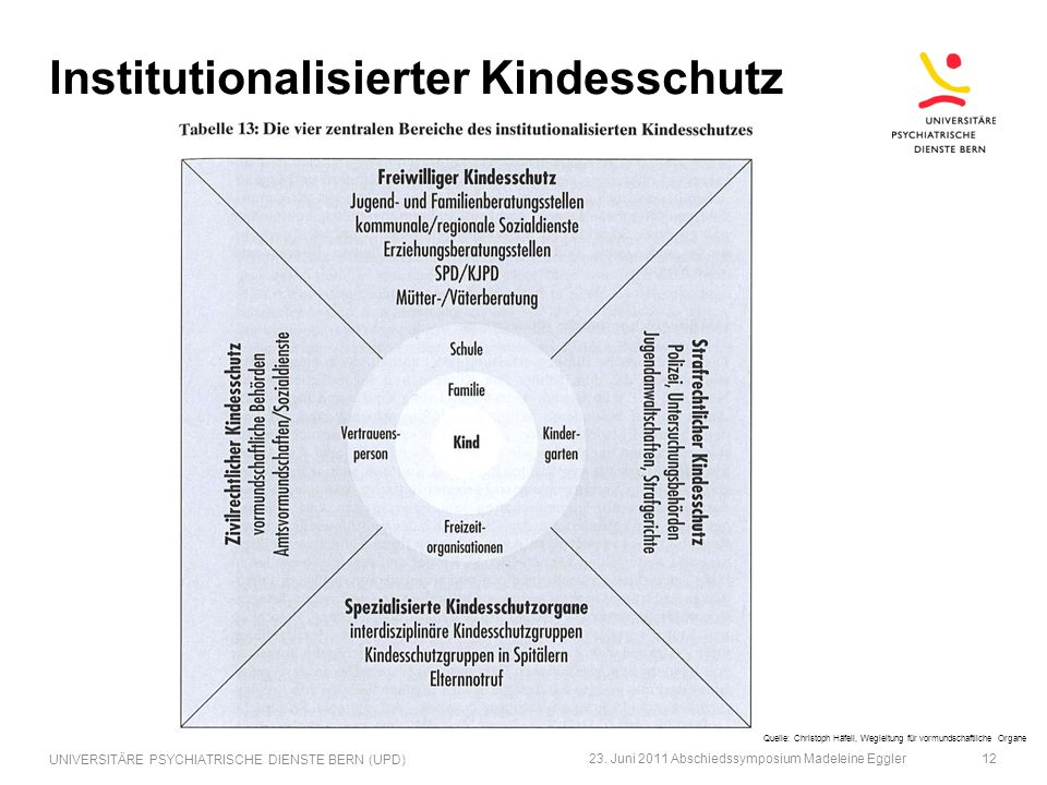 Institutionalisierter Kindesschutz