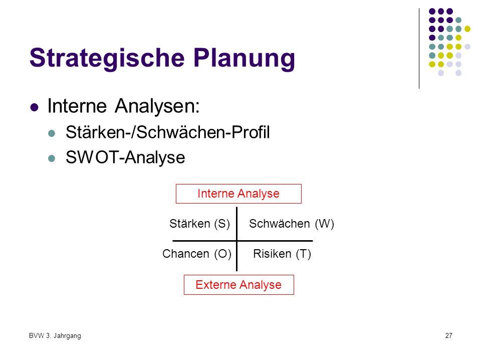 Strategische Planung Interne Analysen: Stärken-/Schwächen-Profil
