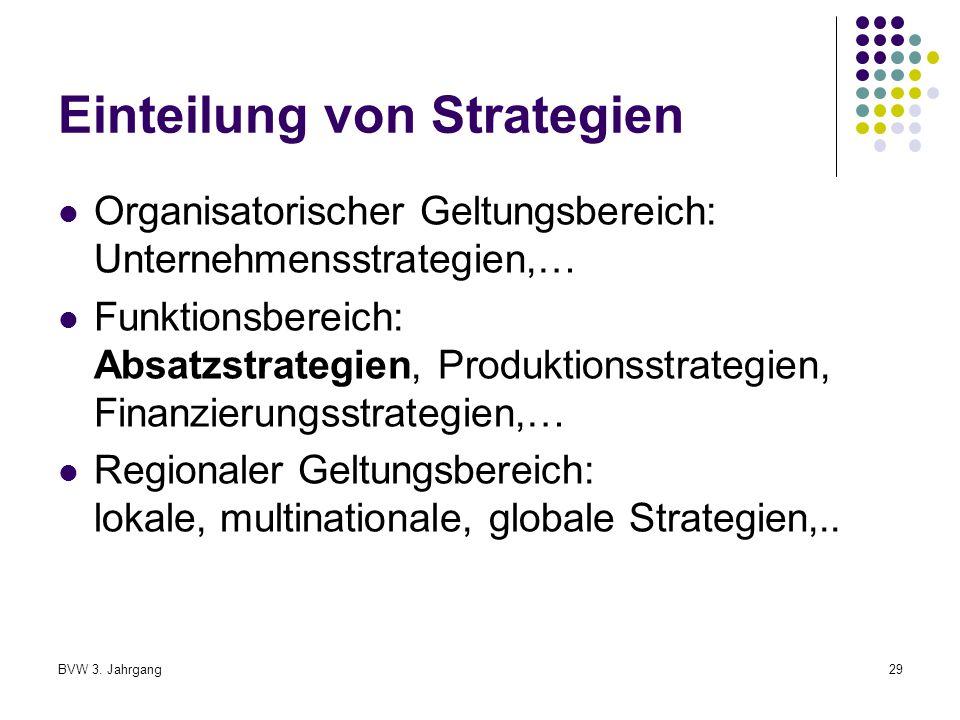 Einteilung von Strategien