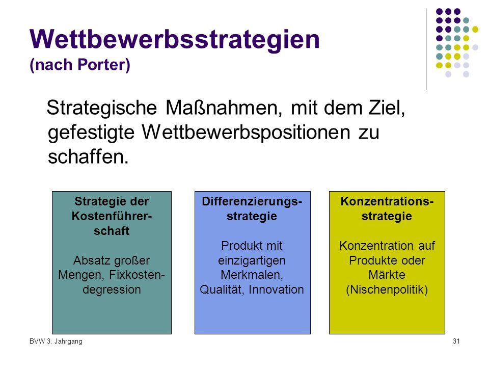 Wettbewerbsstrategien (nach Porter)