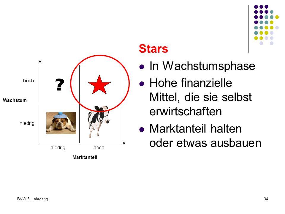 Stars In Wachstumsphase