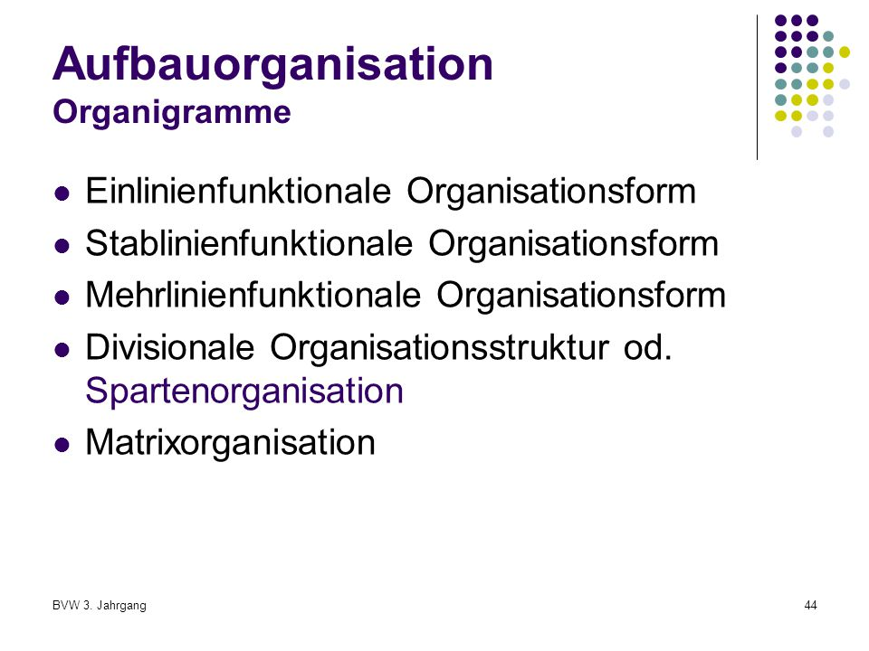 Aufbauorganisation Organigramme