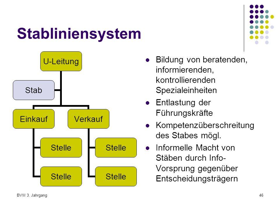Stabliniensystem Bildung von beratenden, informierenden, kontrollierenden Spezialeinheiten. Entlastung der Führungskräfte.