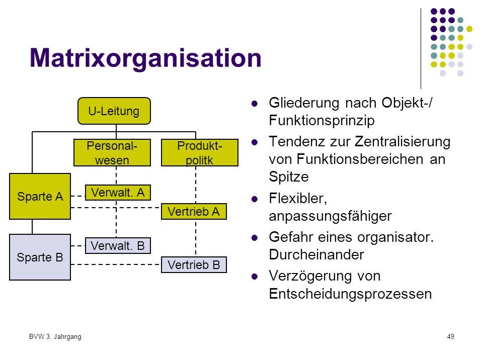 Matrixorganisation Gliederung nach Objekt-/ Funktionsprinzip