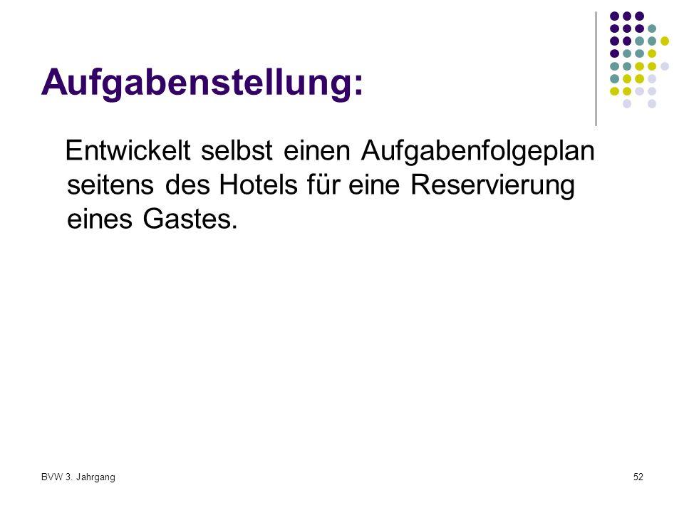 Aufgabenstellung: Entwickelt selbst einen Aufgabenfolgeplan seitens des Hotels für eine Reservierung eines Gastes.