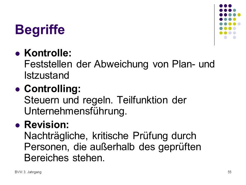 Begriffe Kontrolle: Feststellen der Abweichung von Plan- und Istzustand. Controlling: Steuern und regeln. Teilfunktion der Unternehmensführung.