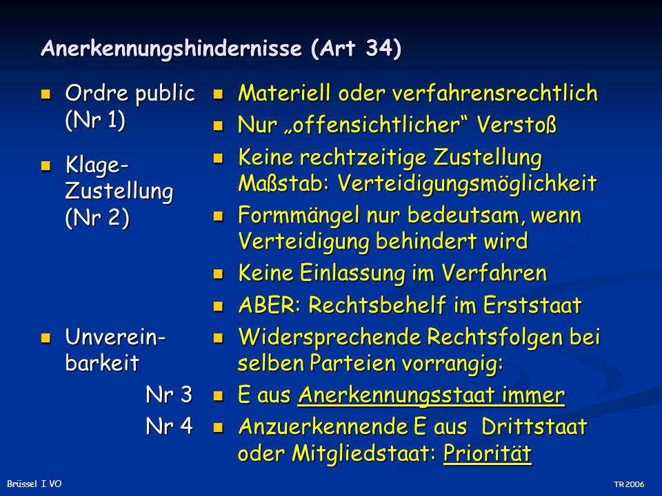 Anerkennungshindernisse (Art 34)