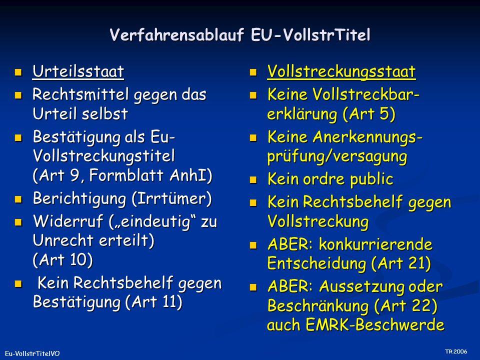 Verfahrensablauf EU-VollstrTitel