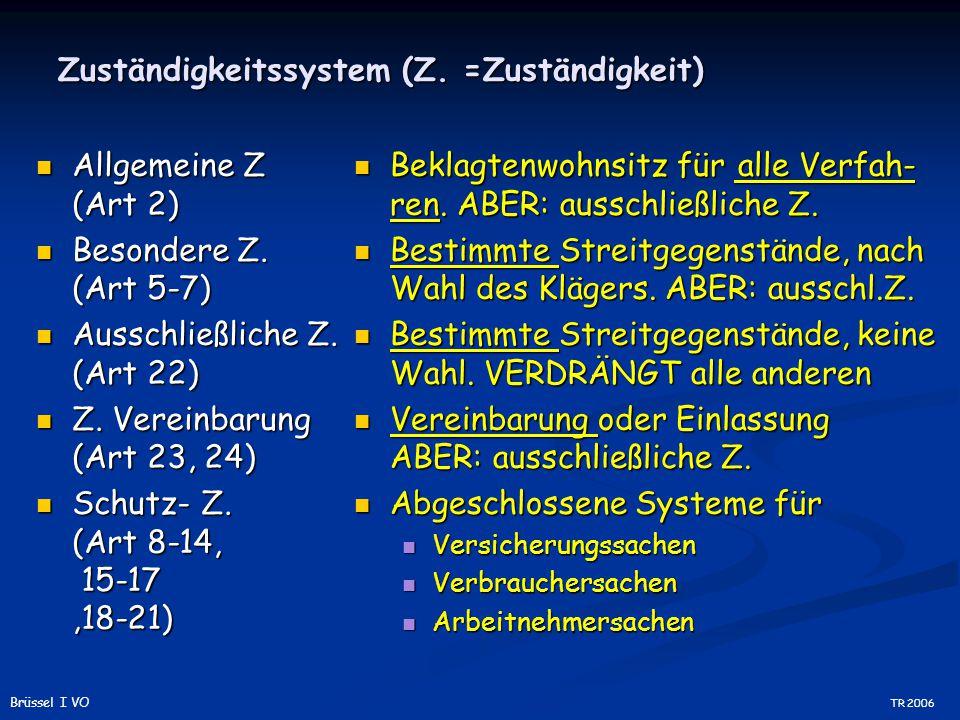 Zuständigkeitssystem (Z. =Zuständigkeit)