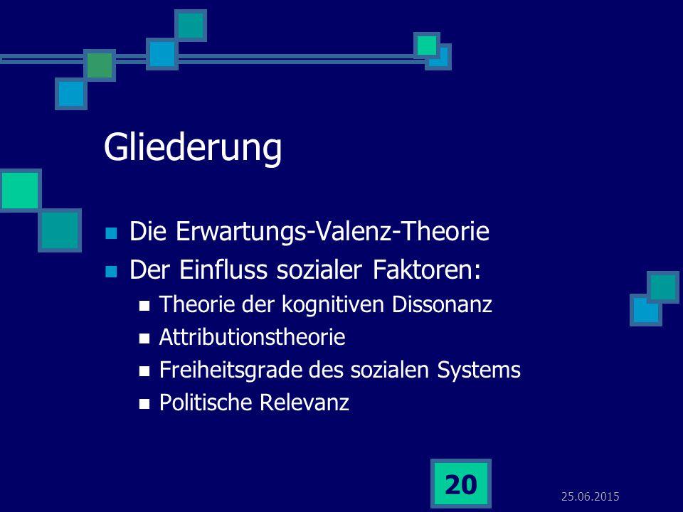 Gliederung Die Erwartungs-Valenz-Theorie