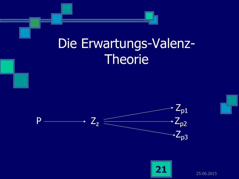 Die Erwartungs-Valenz-Theorie
