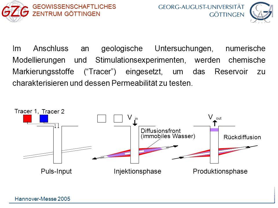 Im Anschluss an geologische Untersuchungen, numerische Modellierungen und Stimulationsexperimenten, werden chemische Markierungsstoffe ( Tracer ) eingesetzt, um das Reservoir zu charakterisieren und dessen Permeabilität zu testen.
