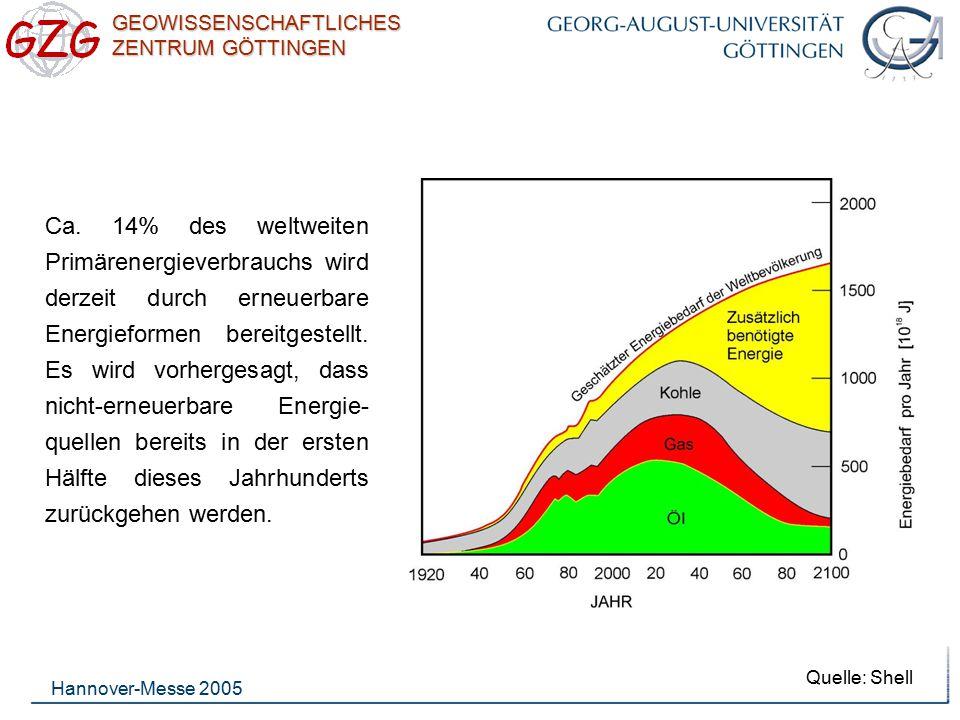 Ca. 14% des weltweiten Primärenergieverbrauchs wird derzeit durch erneuerbare Energieformen bereitgestellt. Es wird vorhergesagt, dass nicht-erneuerbare Energie-quellen bereits in der ersten Hälfte dieses Jahrhunderts zurückgehen werden.