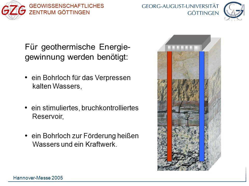 Für geothermische Energie- gewinnung werden benötigt: