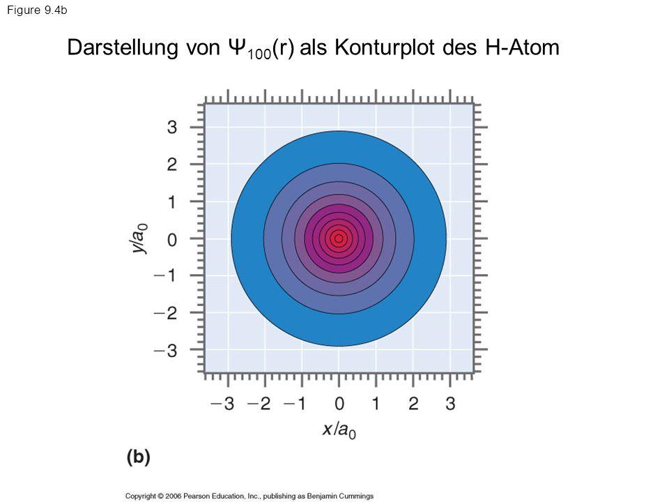 Darstellung von Ψ100(r) als Konturplot des H-Atom