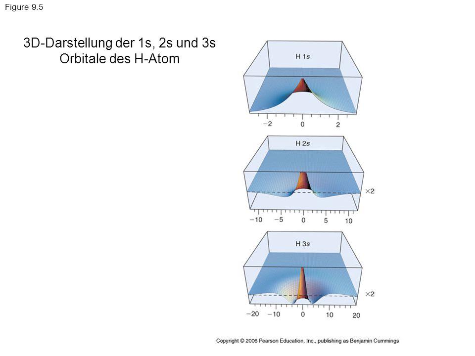 3D-Darstellung der 1s, 2s und 3s Orbitale des H-Atom