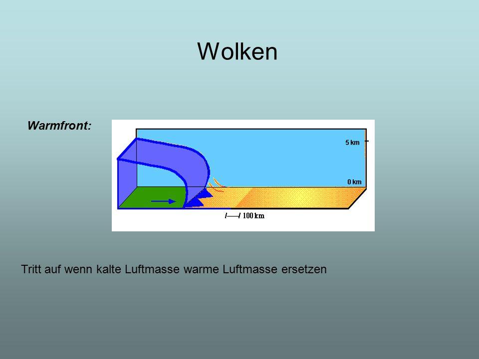 Wolken Warmfront: Tritt auf wenn kalte Luftmasse warme Luftmasse ersetzen
