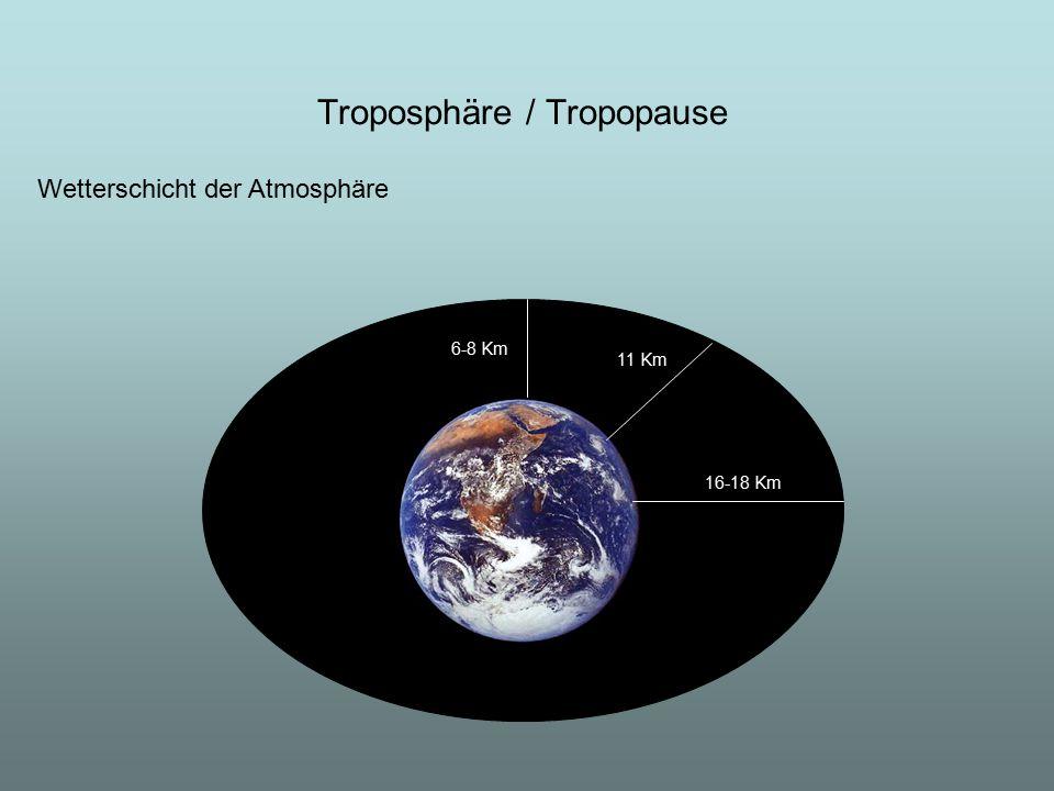 Troposphäre / Tropopause