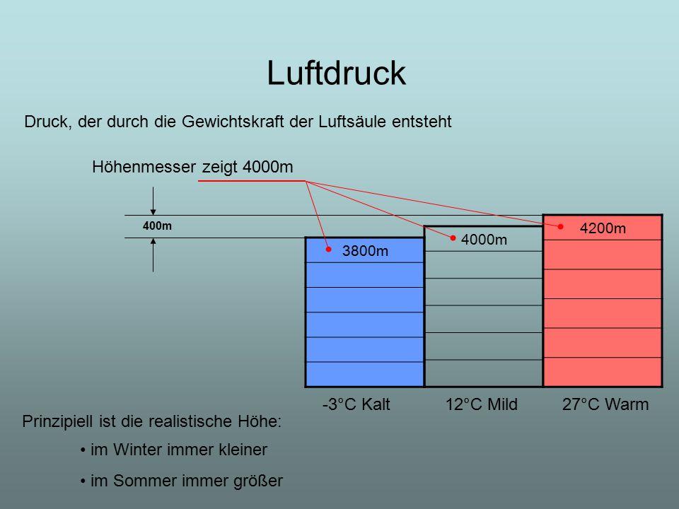 Luftdruck Druck, der durch die Gewichtskraft der Luftsäule entsteht