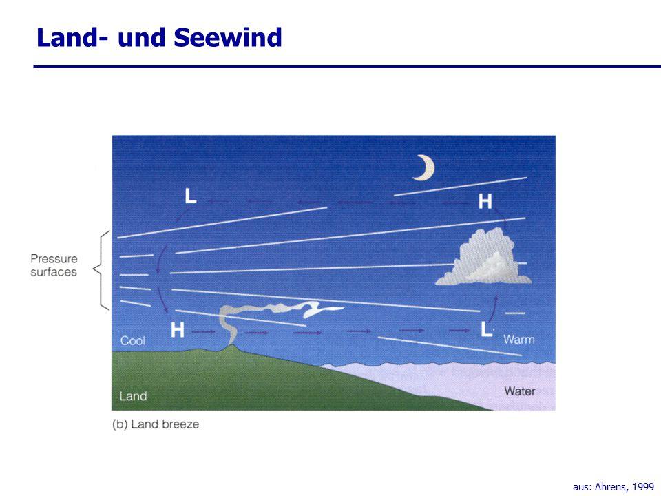 Land- und Seewind aus: Ahrens, 1999