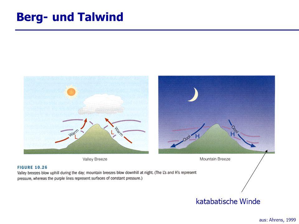 Berg- und Talwind katabatische Winde aus: Ahrens, 1999