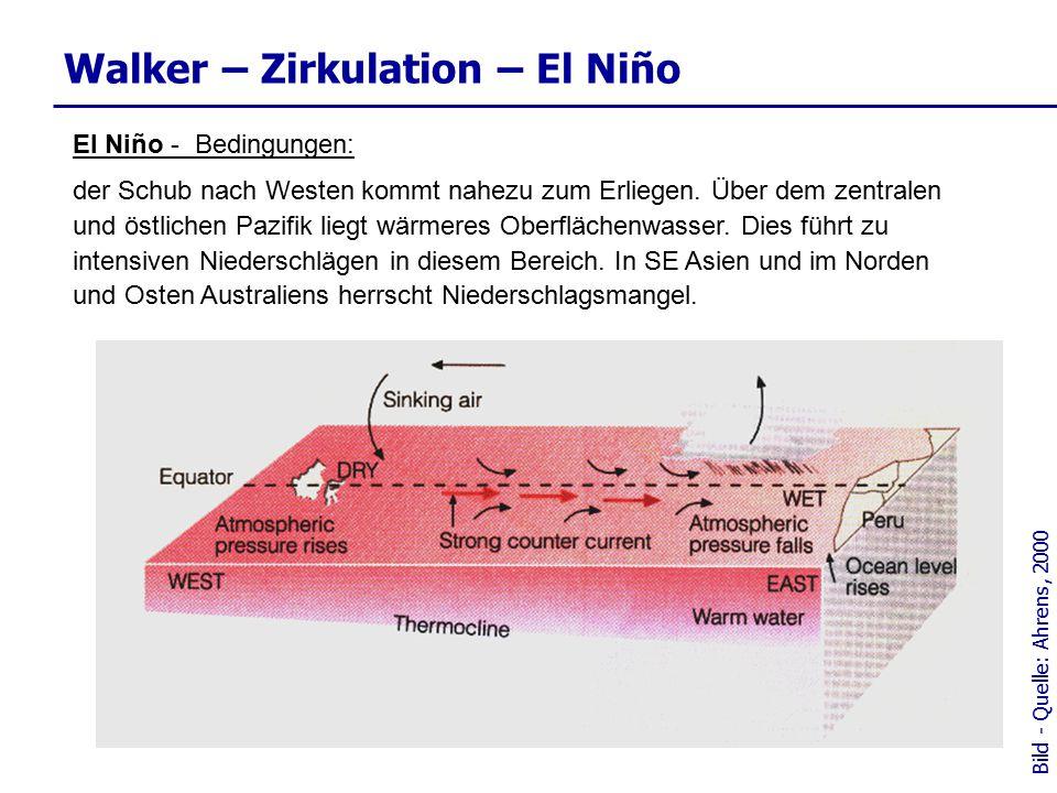 Walker – Zirkulation – El Niño