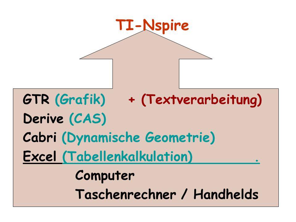 TI-Nspire GTR (Grafik) + (Textverarbeitung) Derive (CAS)